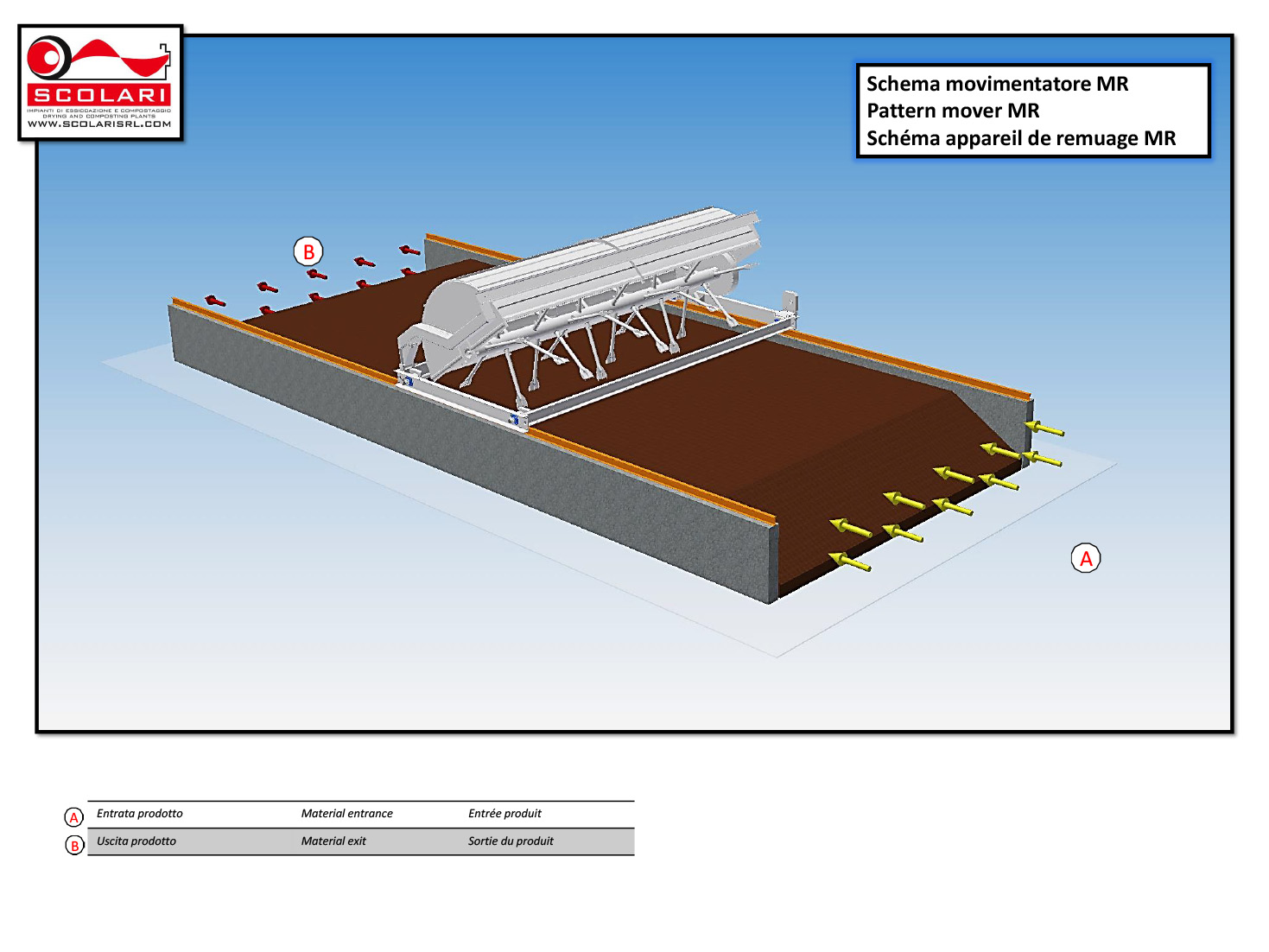 Impianti compostaggio biotunnel