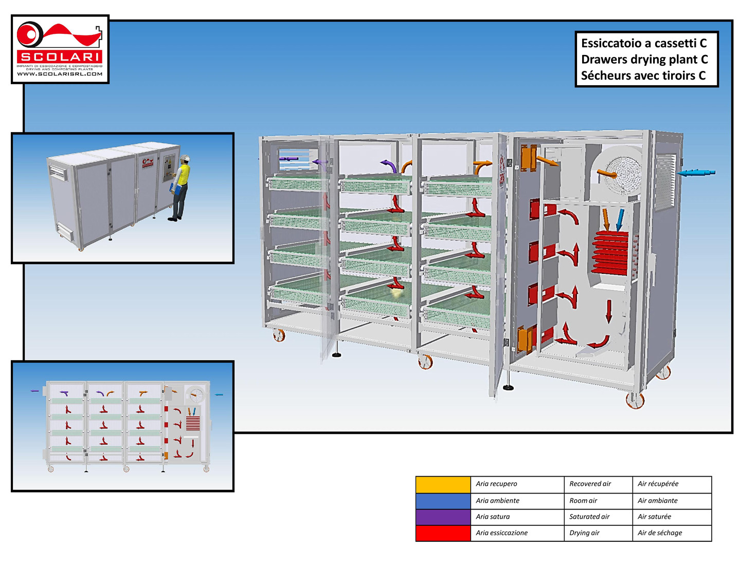 Drawers drying plants manufacturers